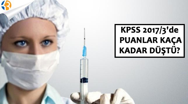 KPSS 2017/3
